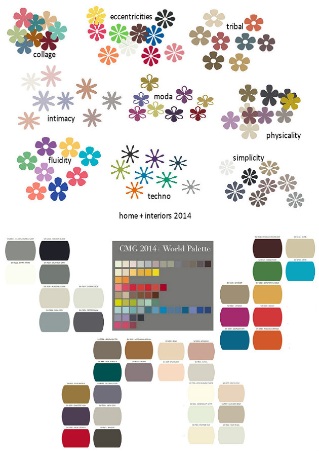 MultiBrief What Colors Your 2014