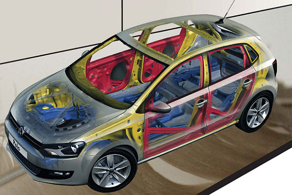 The path forward in automotive lightweighting applications