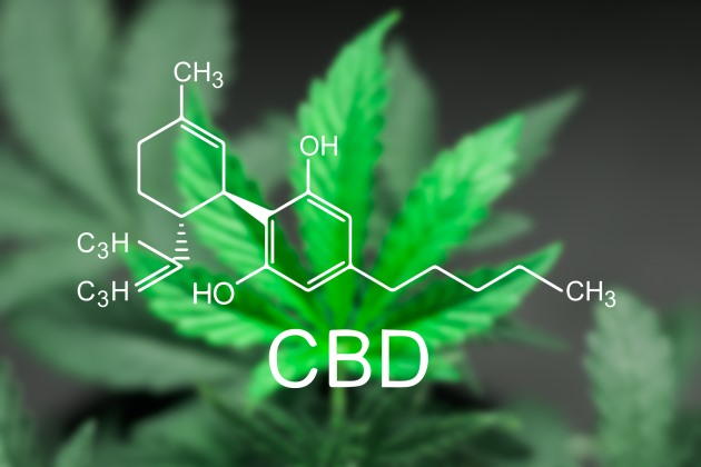 Are cannabinoid products causing preventable blindness?