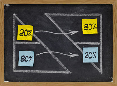 Why 20 percent do 80 percent — and how to fix it
