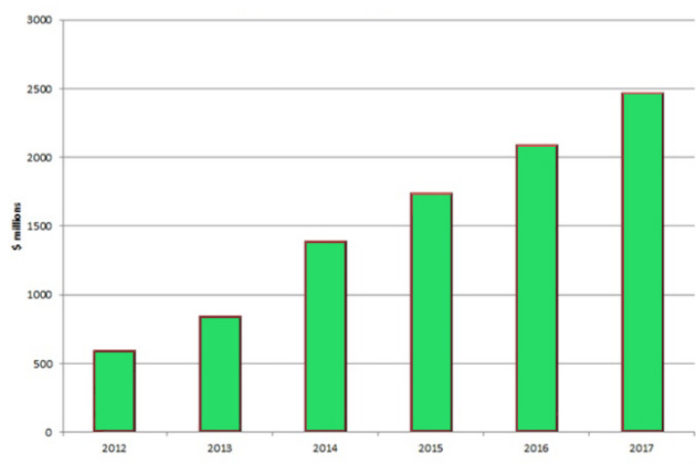 Multibrief Solar Energy Trends Pushing Renewable Energy