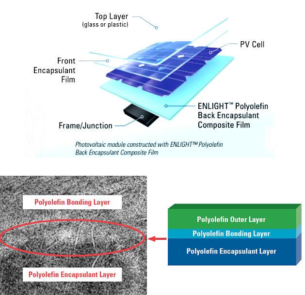Terephthalate Film Laminate Patent Us20030054160 Infrared