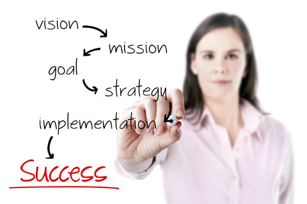 Great systems make vision happen