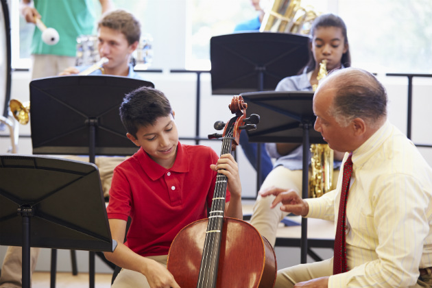 Finding the proper place for the arts in education: Intro
